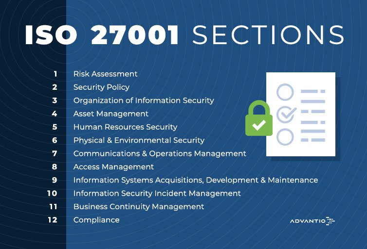 ISO27001 Main Sections