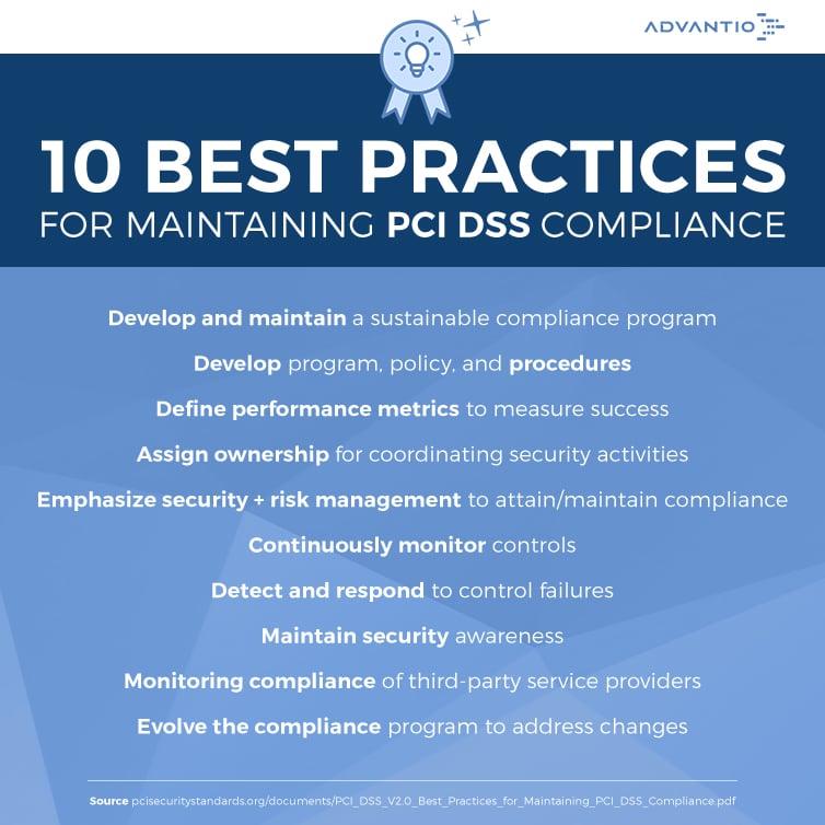 Best Practices for Maintaining PCI DSS Compliance - Advantio