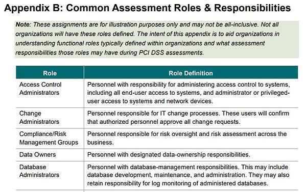 Matrix of assignment of roles and responsibilities