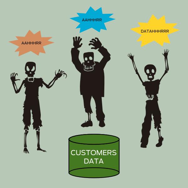 data-breaches-IOCTA-report.png