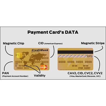 PAN-cardholder-data.jpg