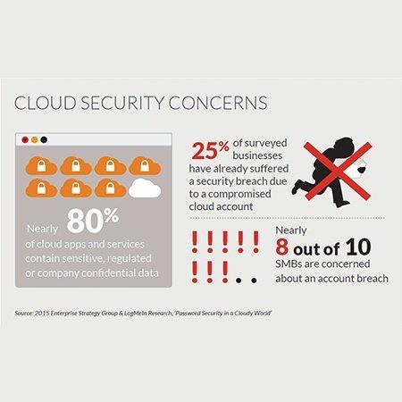 lastpass_work_anywhere_security_risks.jpg