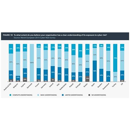 marsh-survey-european-businesses-cyber-security.jpg