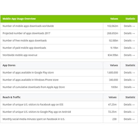 statista-mobile-apps-usage.jpg