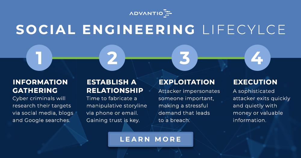 Advantio_LinkedIn_SocialEngineering_V1