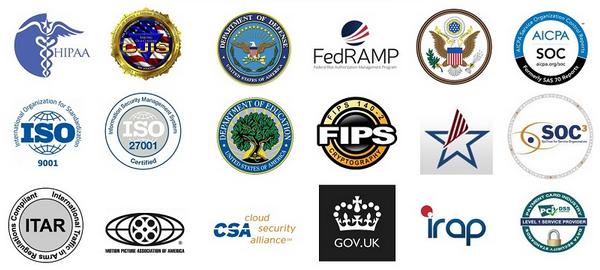 amazon web services compliance